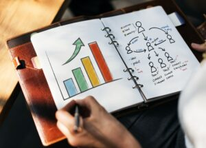 Erfolg durch personalisiertes Marketing